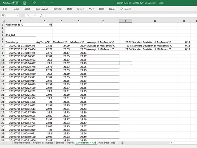 Graphical User Interface, Application, Table, Excel