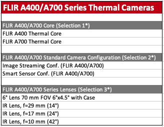 FLIR A400/A700 Series Table