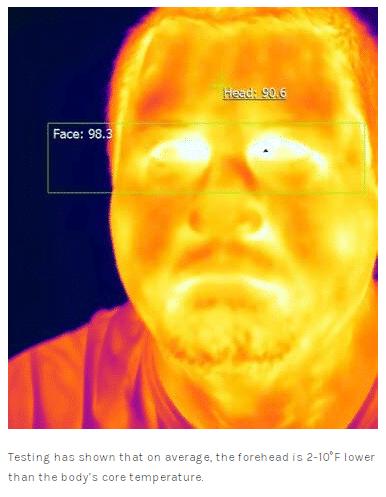 temperature measurement example